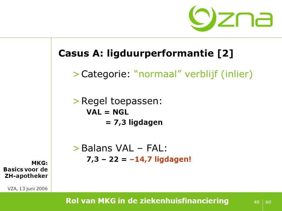 Casus A: verwerking naar APR-DRG [3]